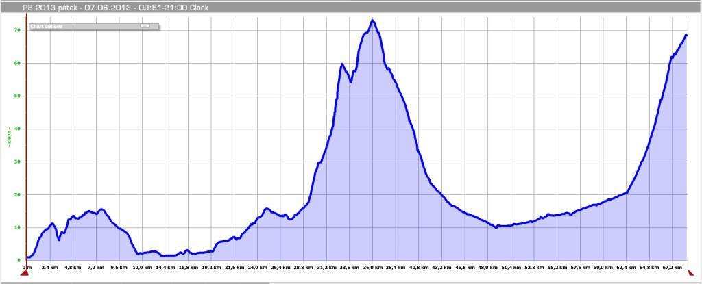 graf-patek-13